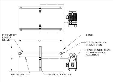 Air Knife Drying Systems For Food Processing